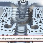 Turbina lézeres beállítása - video