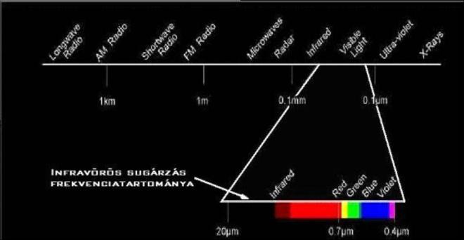 termografia_alapjai3